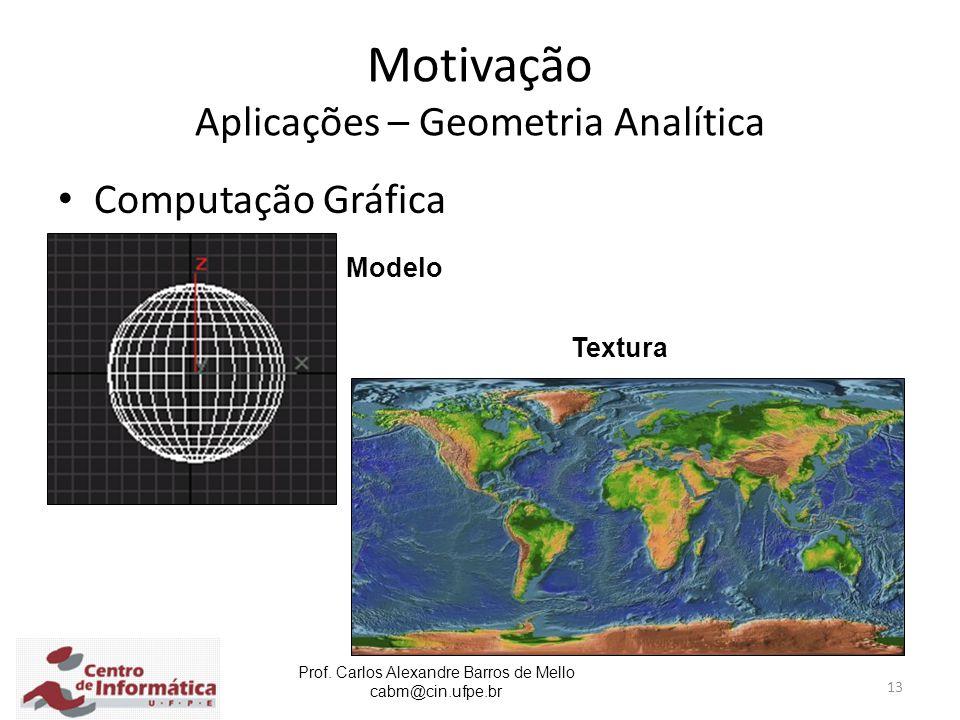 Prof. Carlos Alexandre Barros de Mello cabm@cin.ufpe.br 13 Motivação Aplicações – Geometria Analítica Computação Gráfica Textura Modelo