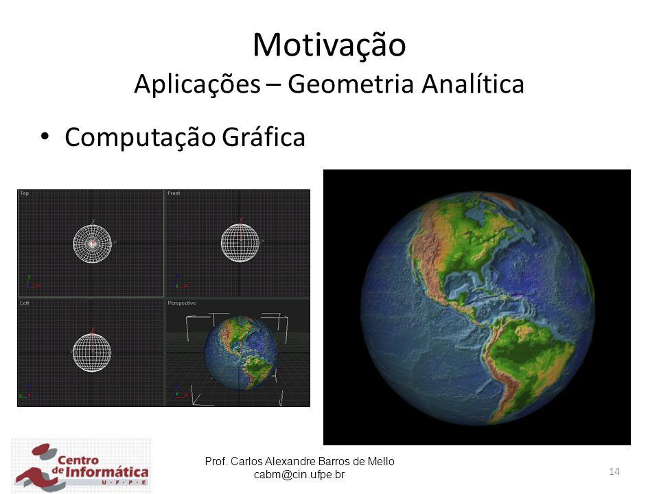 Prof. Carlos Alexandre Barros de Mello cabm@cin.ufpe.br 14 Motivação Aplicações – Geometria Analítica Computação Gráfica