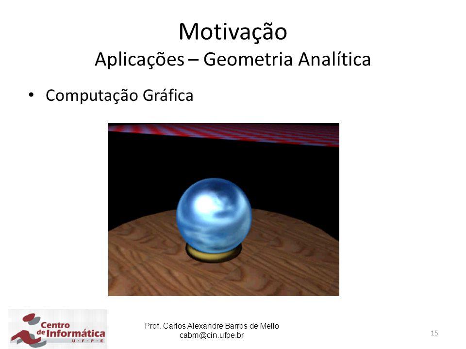 Prof. Carlos Alexandre Barros de Mello cabm@cin.ufpe.br 15 Motivação Aplicações – Geometria Analítica Computação Gráfica