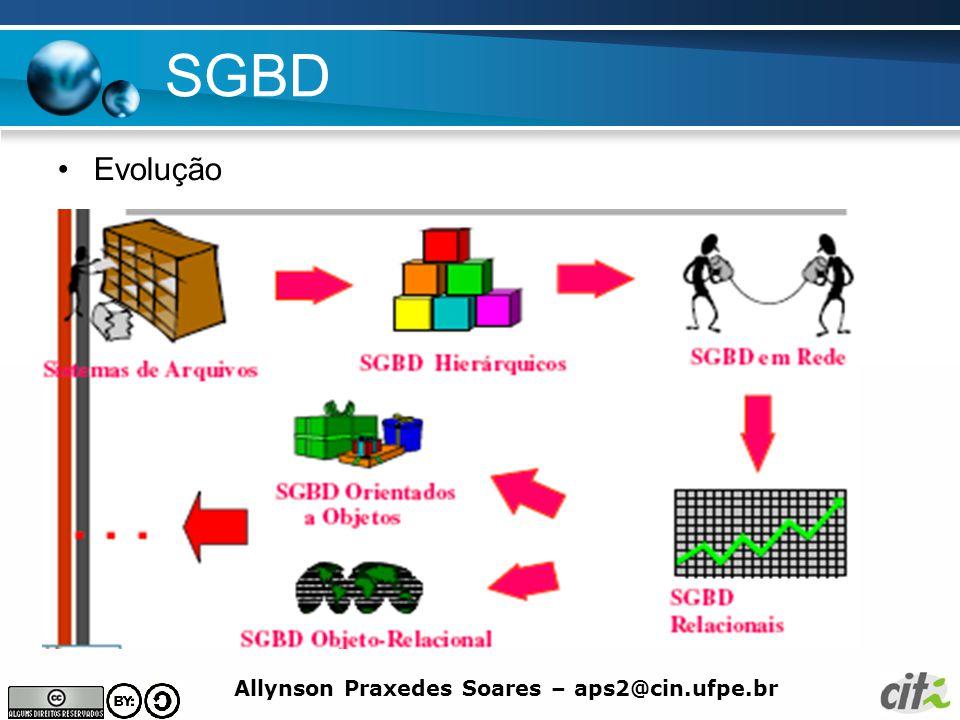 Allynson Praxedes Soares – aps2@cin.ufpe.br SGBD Evolução