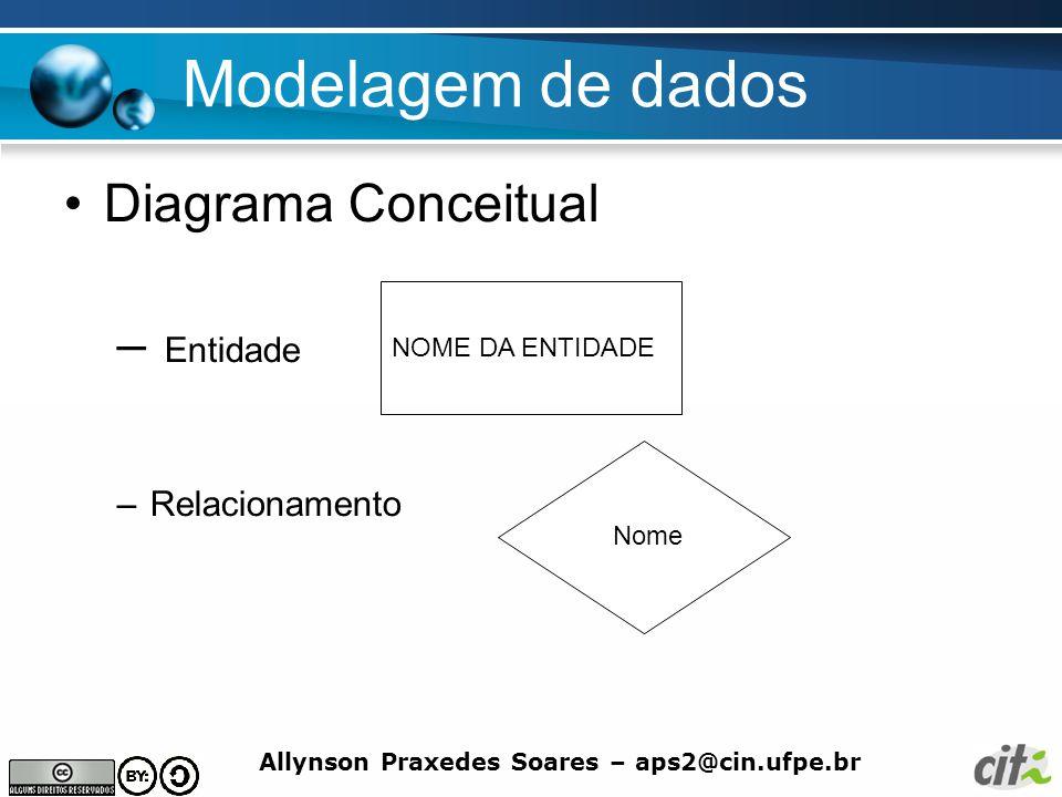 Allynson Praxedes Soares – aps2@cin.ufpe.br Modelagem de dados Diagrama Conceitual – Entidade –Relacionamento NOME DA ENTIDADE Nome