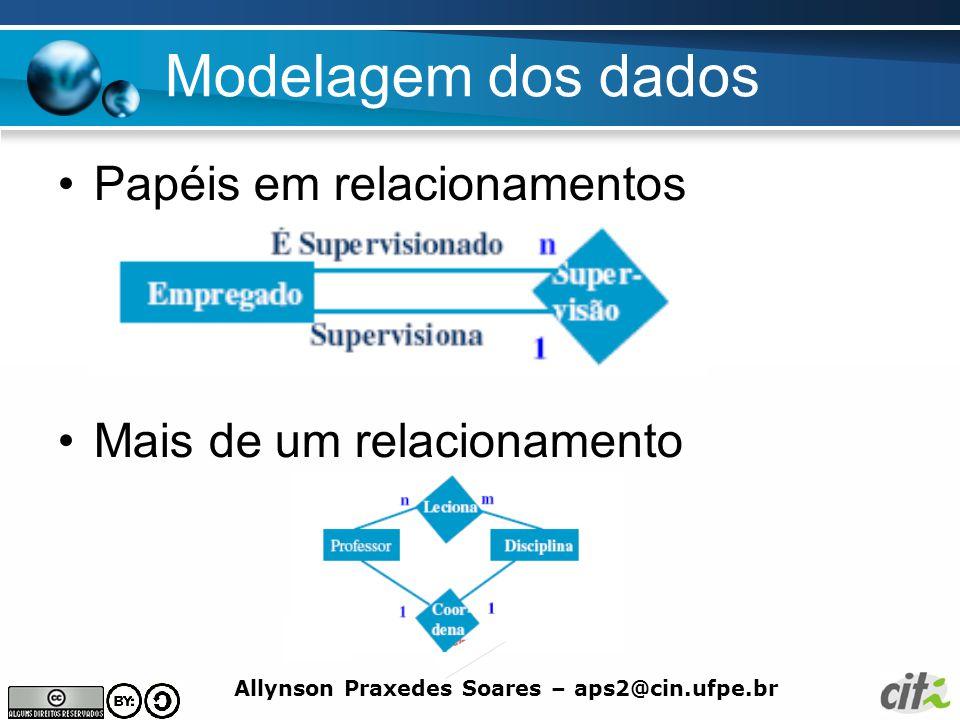 Allynson Praxedes Soares – aps2@cin.ufpe.br Modelagem dos dados Papéis em relacionamentos Mais de um relacionamento
