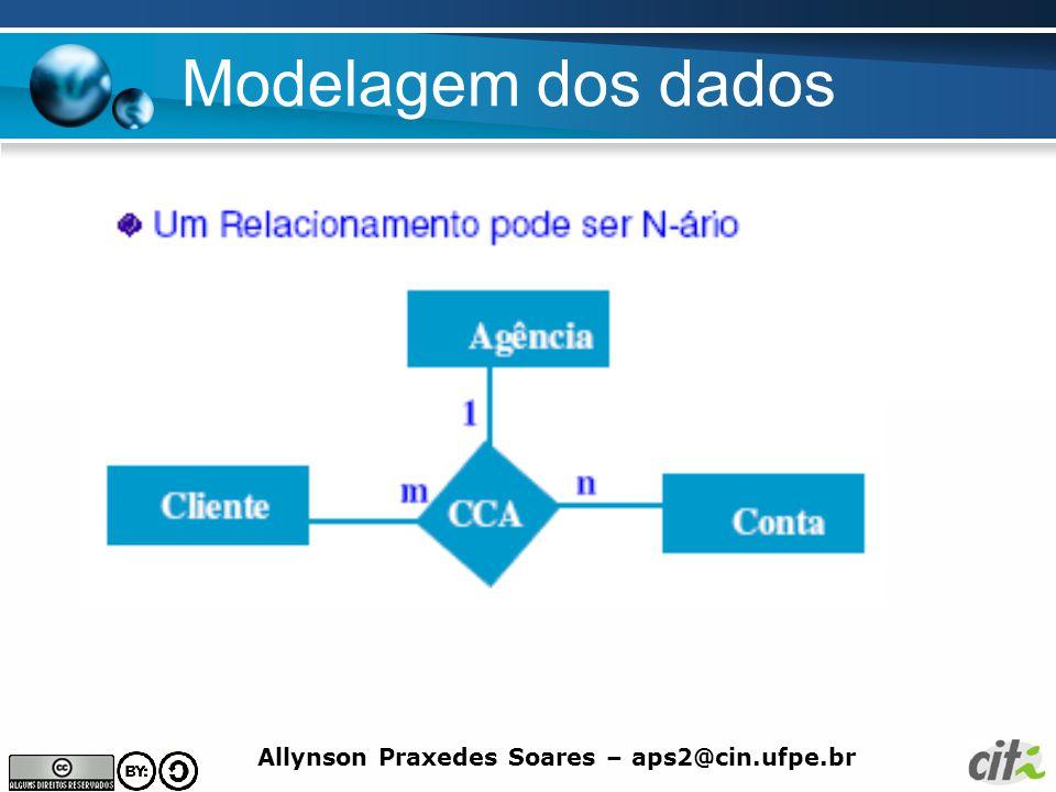 Allynson Praxedes Soares – aps2@cin.ufpe.br Modelagem dos dados