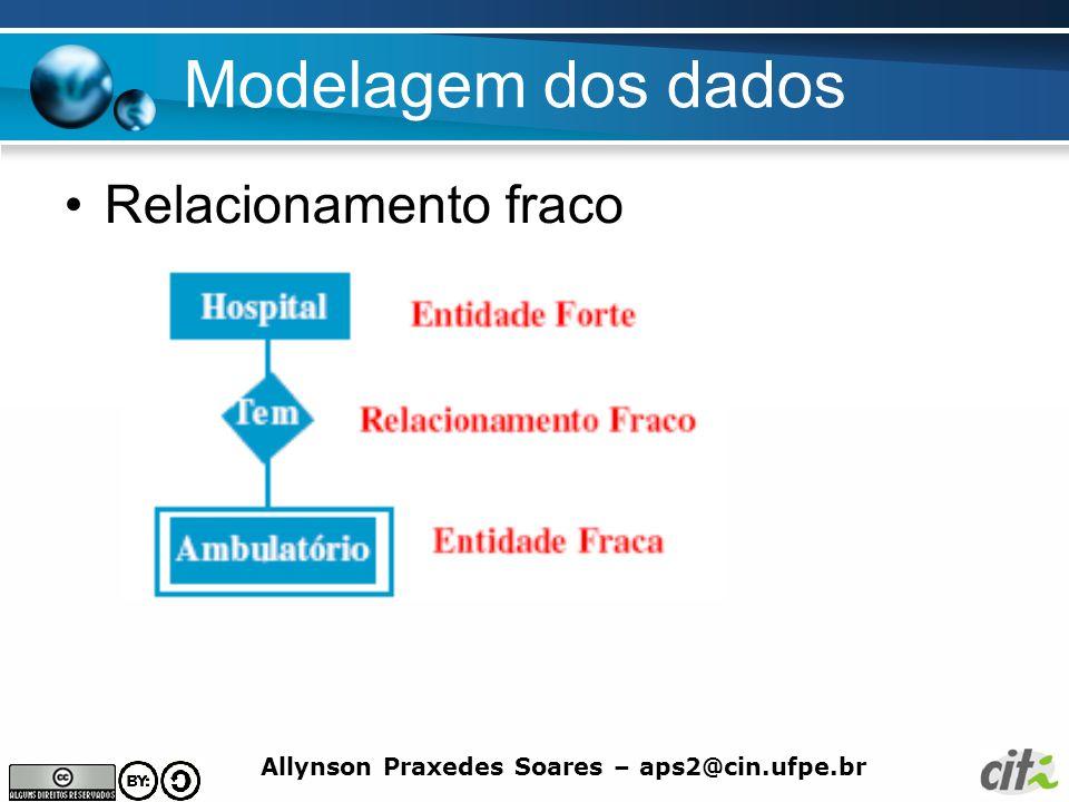 Allynson Praxedes Soares – aps2@cin.ufpe.br Modelagem dos dados Relacionamento fraco
