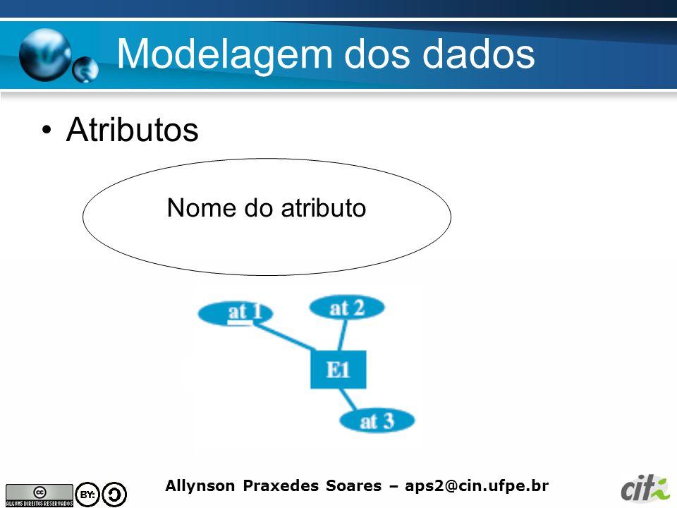 Allynson Praxedes Soares – aps2@cin.ufpe.br Modelagem dos dados Atributos Nome do atributo