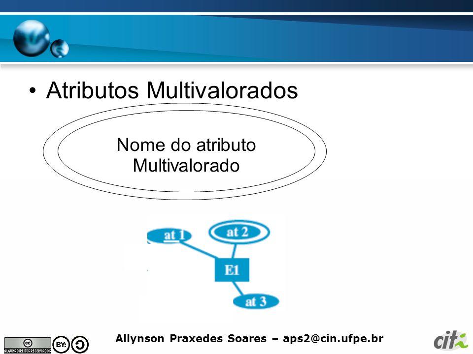 Allynson Praxedes Soares – aps2@cin.ufpe.br Atributos Multivalorados Nome do atributo Multivalorado
