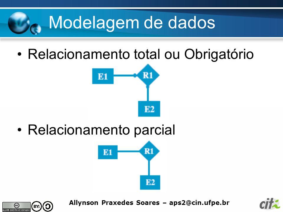 Allynson Praxedes Soares – aps2@cin.ufpe.br Modelagem de dados Relacionamento total ou Obrigatório Relacionamento parcial