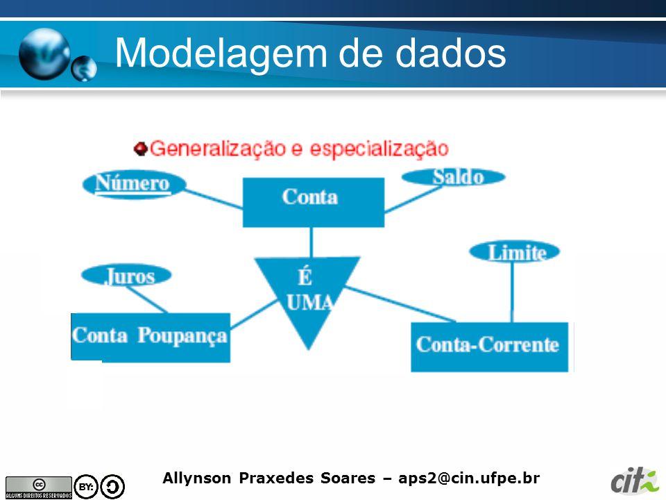 Allynson Praxedes Soares – aps2@cin.ufpe.br Modelagem de dados