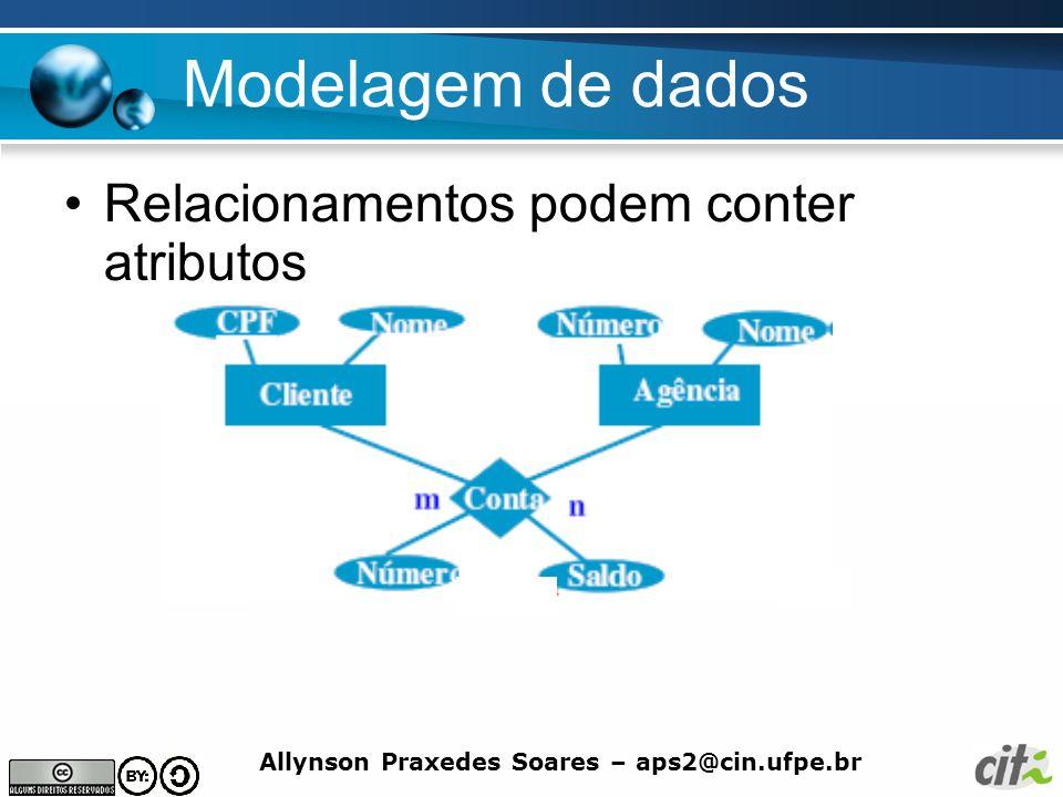 Allynson Praxedes Soares – aps2@cin.ufpe.br Modelagem de dados Relacionamentos podem conter atributos