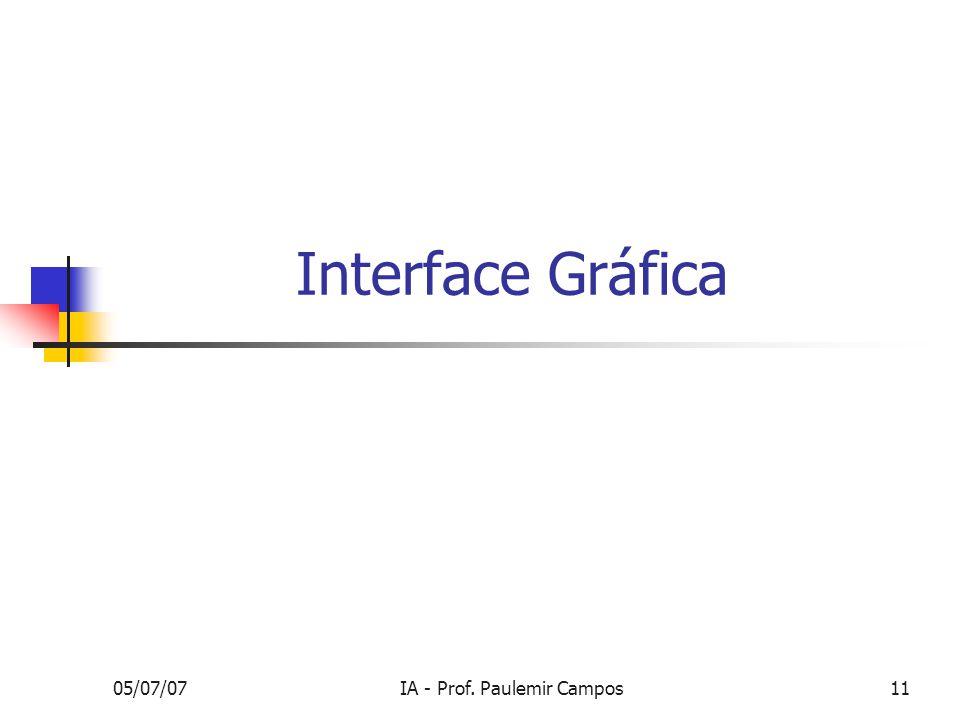05/07/07IA - Prof. Paulemir Campos11 Interface Gráfica