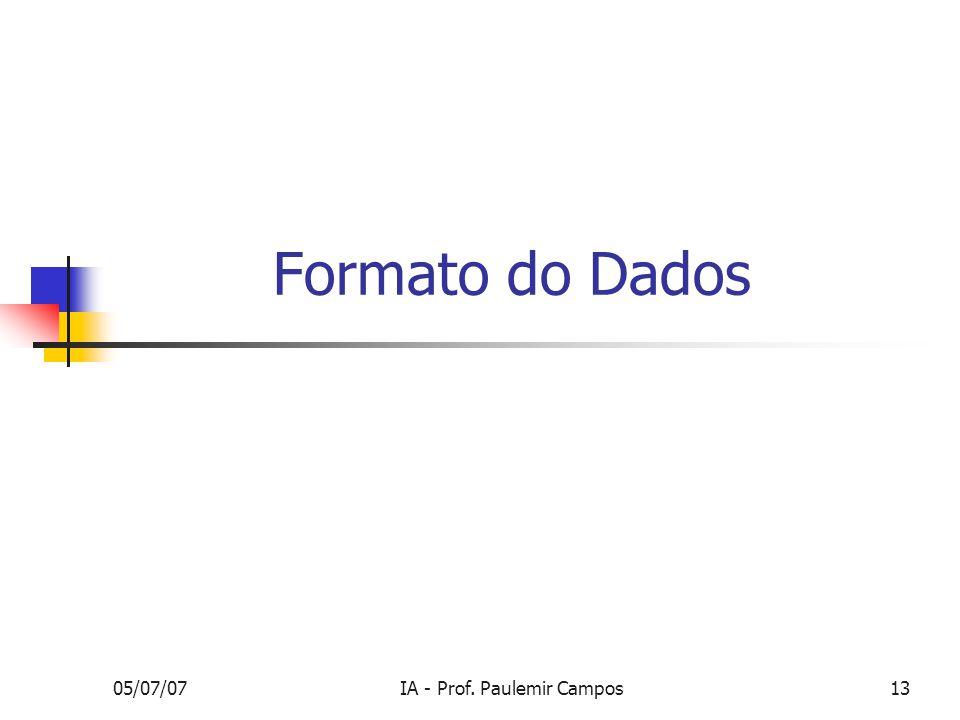 05/07/07IA - Prof. Paulemir Campos13 Formato do Dados