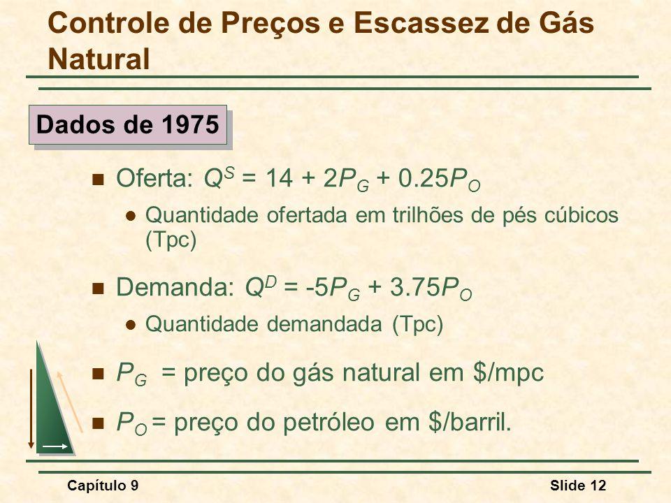 Capítulo 9Slide 12 Oferta: Q S = 14 + 2P G + 0.25P O Quantidade ofertada em trilhões de pés cúbicos (Tpc) Demanda: Q D = -5P G + 3.75P O Quantidade de