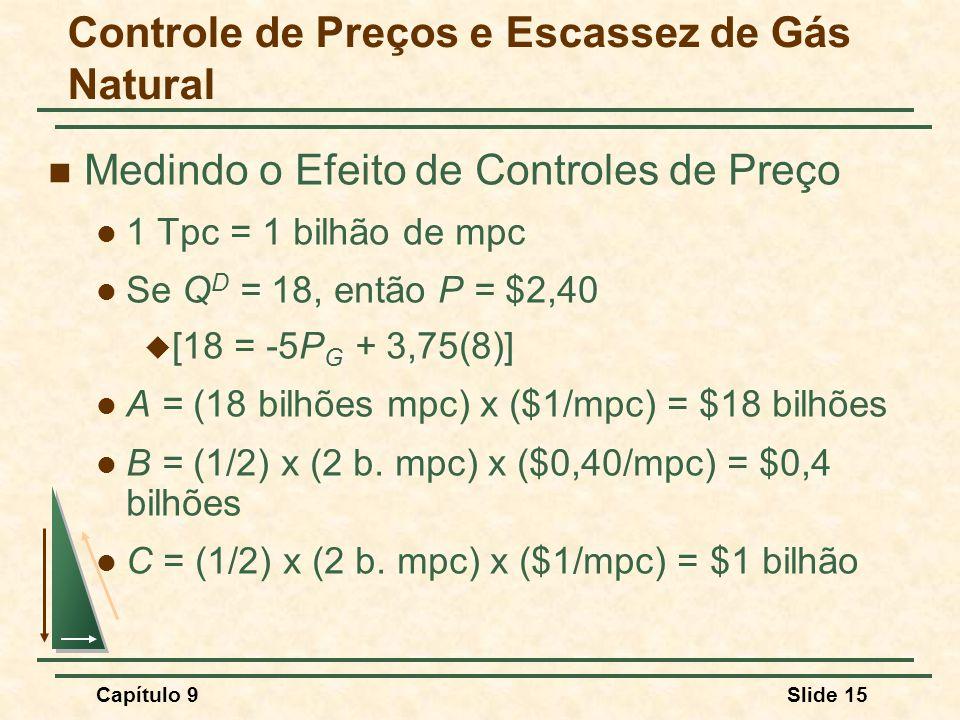 Capítulo 9Slide 15 Medindo o Efeito de Controles de Preço 1 Tpc = 1 bilhão de mpc Se Q D = 18, então P = $2,40  [18 = -5P G + 3,75(8)] A = (18 bilhõe