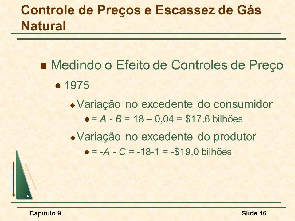 Capítulo 9Slide 16 Medindo o Efeito de Controles de Preço 1975  Variação no excedente do consumidor = A - B = 18 – 0,04 = $17,6 bilhões  Variação no