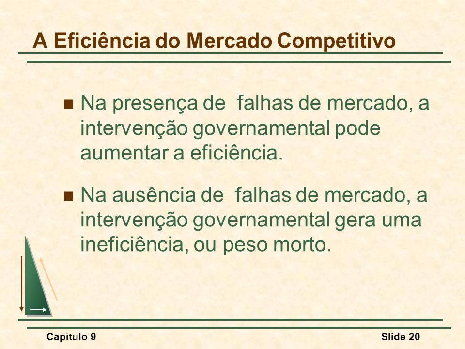 Capítulo 9Slide 20 Na presença de falhas de mercado, a intervenção governamental pode aumentar a eficiência. Na ausência de falhas de mercado, a inter