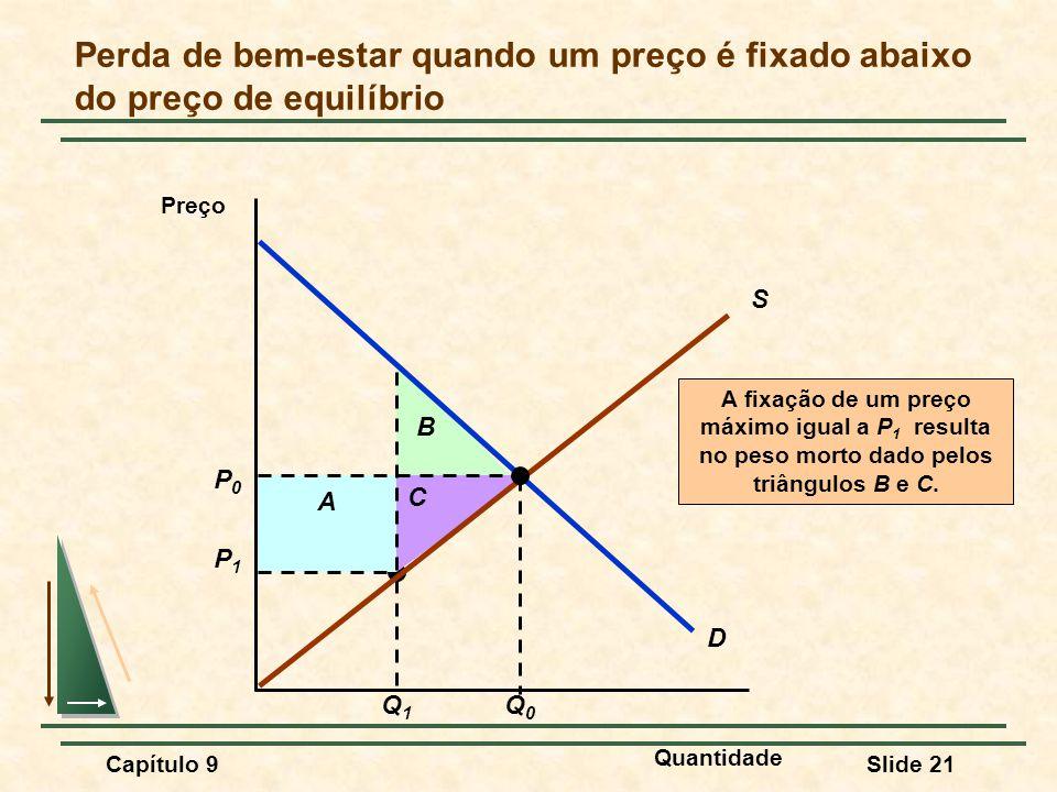 Capítulo 9Slide 21 P1P1 Q1Q1 A B C A fixação de um preço máximo igual a P 1 resulta no peso morto dado pelos triângulos B e C. Perda de bem-estar quan