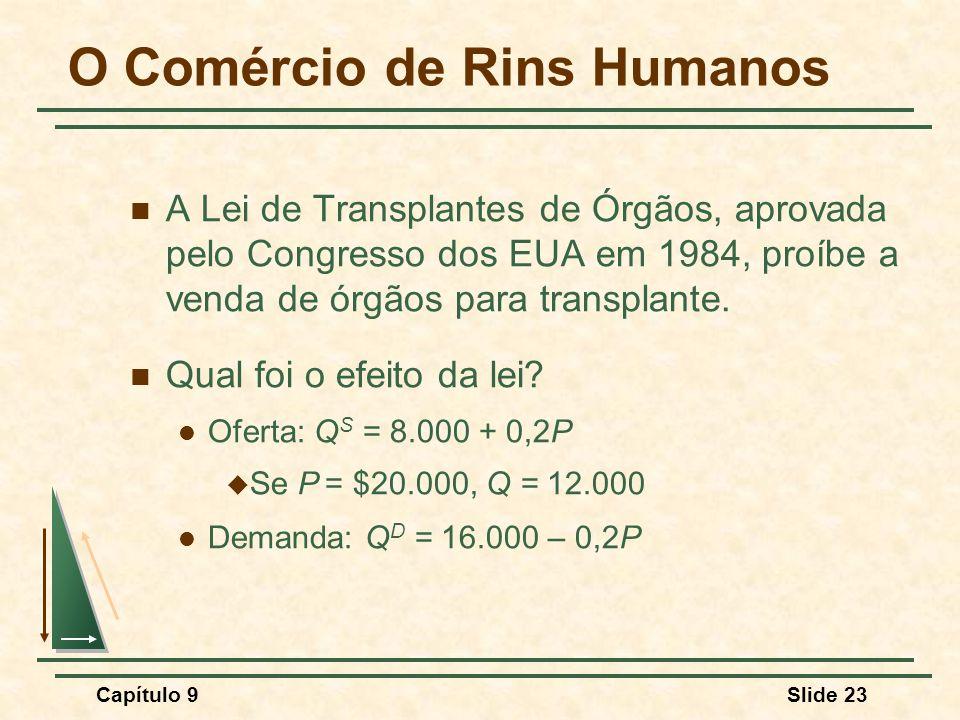 Capítulo 9Slide 23 O Comércio de Rins Humanos A Lei de Transplantes de Órgãos, aprovada pelo Congresso dos EUA em 1984, proíbe a venda de órgãos para