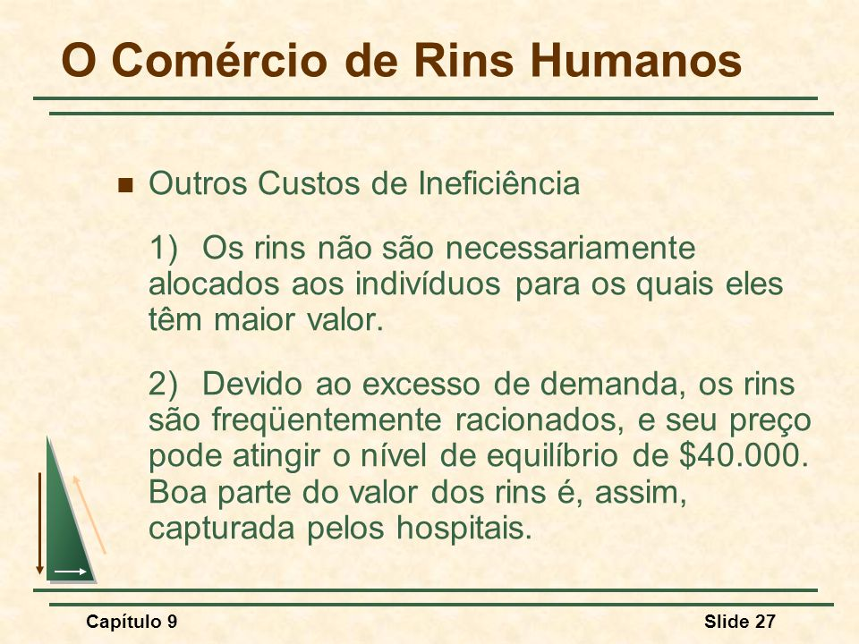 Capítulo 9Slide 27 Outros Custos de Ineficiência 1)Os rins não são necessariamente alocados aos indivíduos para os quais eles têm maior valor. 2)Devid
