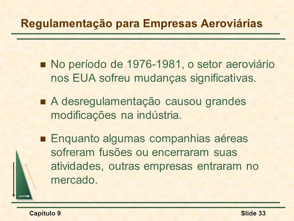 Capítulo 9Slide 33 Regulamentação para Empresas Aeroviárias No período de 1976-1981, o setor aeroviário nos EUA sofreu mudanças significativas. A desr