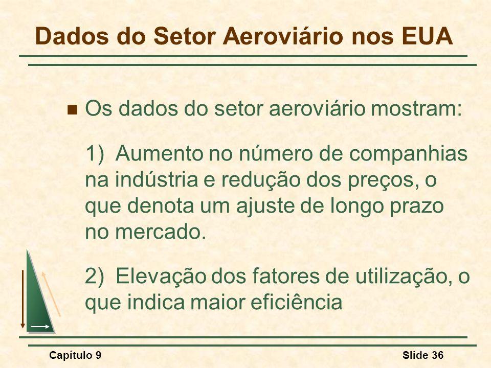 Capítulo 9Slide 36 Dados do Setor Aeroviário nos EUA Os dados do setor aeroviário mostram: 1)Aumento no número de companhias na indústria e redução do
