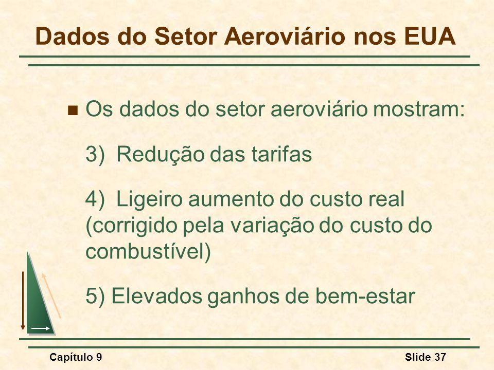 Capítulo 9Slide 37 Dados do Setor Aeroviário nos EUA Os dados do setor aeroviário mostram: 3)Redução das tarifas 4)Ligeiro aumento do custo real (corr
