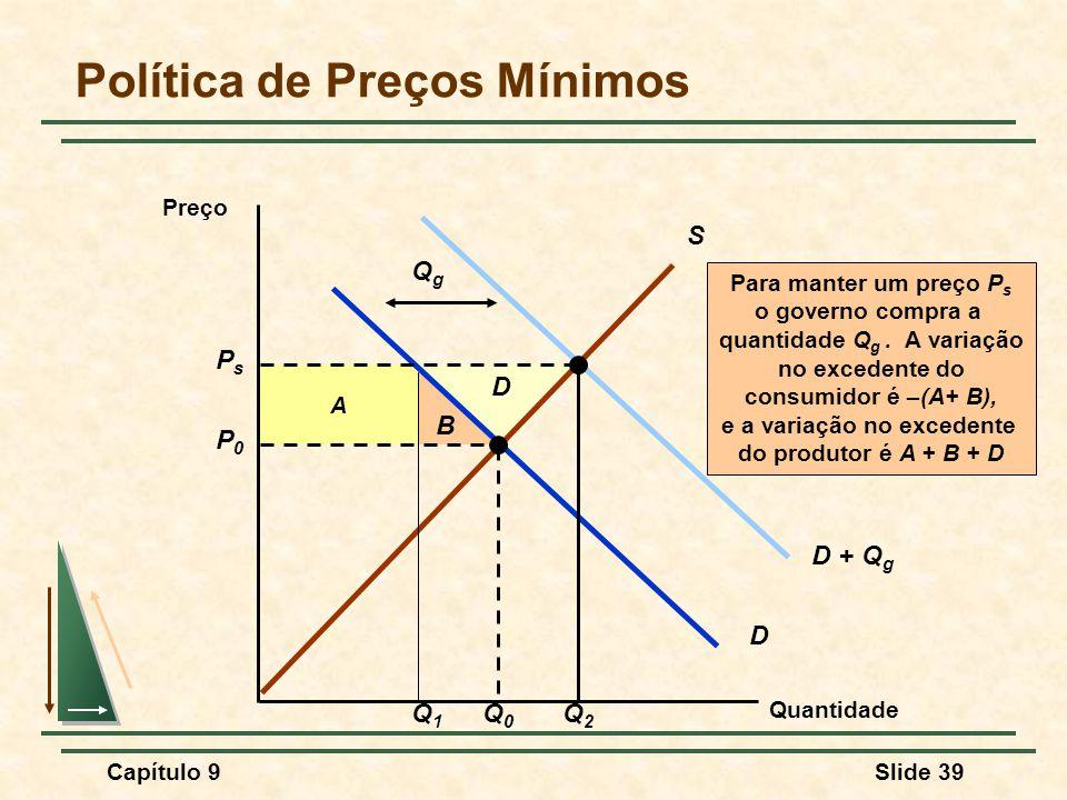 Capítulo 9Slide 39 B D A Para manter um preço P s o governo compra a quantidade Q g. A variação no excedente do consumidor é –(A+ B), e a variação no