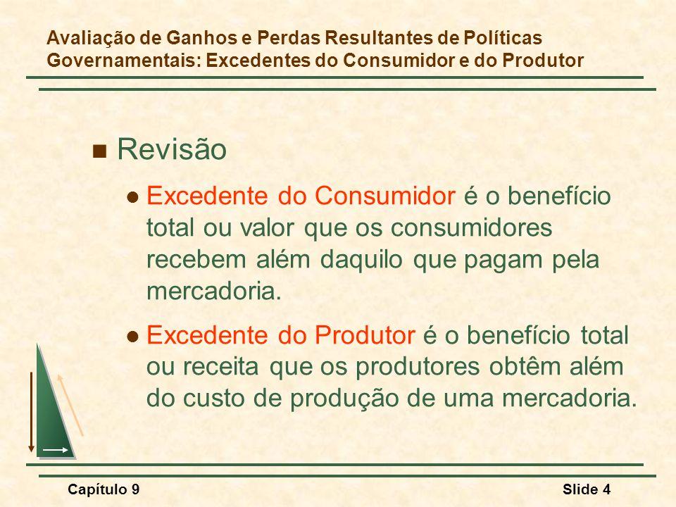 Capítulo 9Slide 55 Política de Preços Mínimos para o Trigo 1985 Aquisição do governo: 2.425 = 2.580 - 194P + Q G  Q G = -155 + 194P  P = $3,20 – preço mínimo  Q G = -155 + 194($3,20) = 466 milhões de bushels