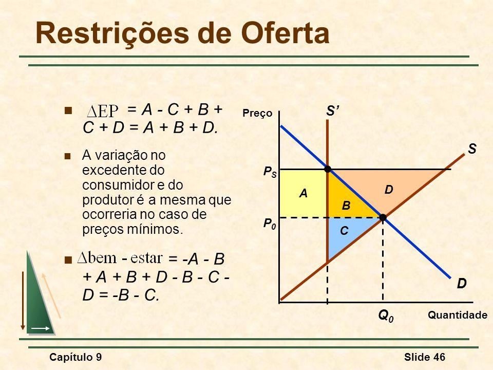 Capítulo 9Slide 46 Restrições de Oferta B A Quantidade Preço D P0P0 Q0Q0 PSPS S S' D C = A - C + B + C + D = A + B + D. A variação no excedente do con
