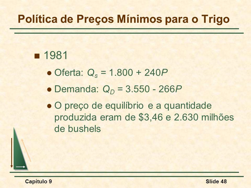 Capítulo 9Slide 48 Política de Preços Mínimos para o Trigo 1981 Oferta: Q s = 1.800 + 240P Demanda: Q D = 3.550 - 266P O preço de equilíbrio e a quant