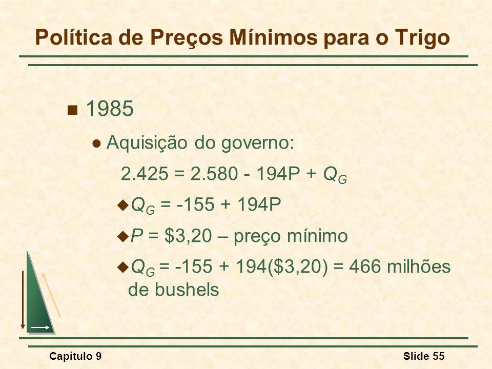 Capítulo 9Slide 55 Política de Preços Mínimos para o Trigo 1985 Aquisição do governo: 2.425 = 2.580 - 194P + Q G  Q G = -155 + 194P  P = $3,20 – pre