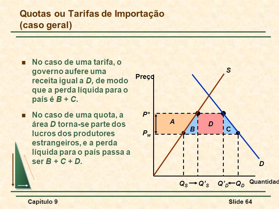 Capítulo 9Slide 64 Quotas ou Tarifas de Importação (caso geral) No caso de uma tarifa, o governo aufere uma receita igual a D, de modo que a perda líq