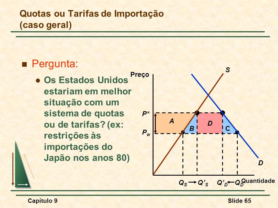 Capítulo 9Slide 65 Pergunta: Os Estados Unidos estariam em melhor situação com um sistema de quotas ou de tarifas? (ex: restrições às importações do J