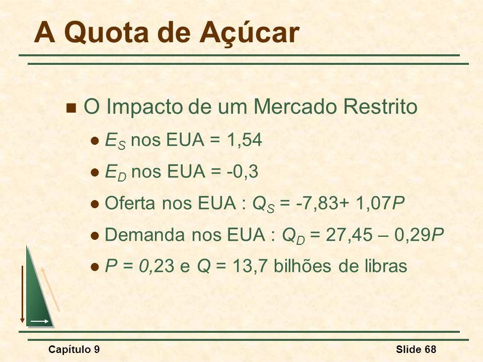 Capítulo 9Slide 68 A Quota de Açúcar O Impacto de um Mercado Restrito E S nos EUA = 1,54 E D nos EUA = -0,3 Oferta nos EUA : Q S = -7,83+ 1,07P Demand