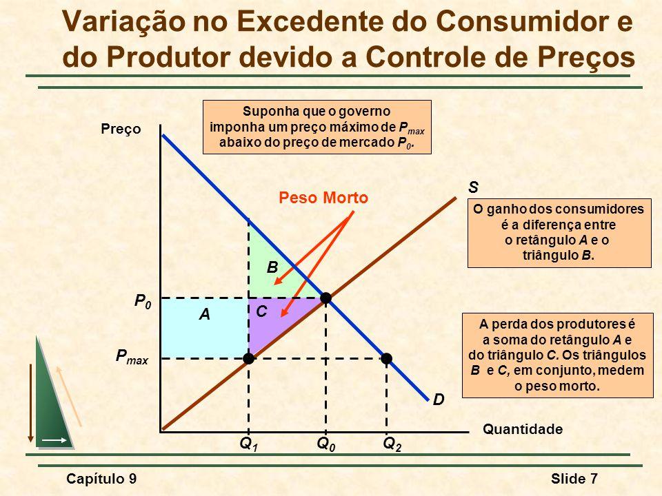 Capítulo 9Slide 68 A Quota de Açúcar O Impacto de um Mercado Restrito E S nos EUA = 1,54 E D nos EUA = -0,3 Oferta nos EUA : Q S = -7,83+ 1,07P Demanda nos EUA : Q D = 27,45 – 0,29P P = 0,23 e Q = 13,7 bilhões de libras