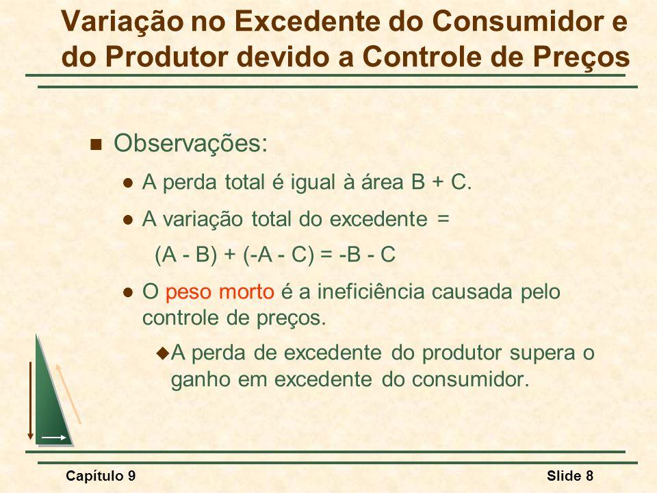 Capítulo 9Slide 8 Observações: A perda total é igual à área B + C. A variação total do excedente = (A - B) + (-A - C) = -B - C O peso morto é a inefic