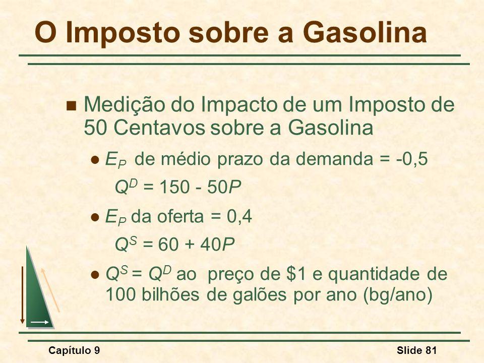 Capítulo 9Slide 81 O Imposto sobre a Gasolina Medição do Impacto de um Imposto de 50 Centavos sobre a Gasolina E P de médio prazo da demanda = -0,5 Q