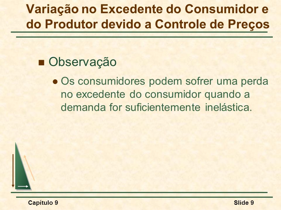 Capítulo 9Slide 40 D + Q g QgQg B A Política de Preços Mínimos Quantidade Preço S D P0P0 Q0Q0 PsPs Q2Q2 Q1Q1 O custo do governo é representado pelo retângulo pontilhado P s (Q 2 -Q 1 ) D Perda total de bem-estar Variação total de bem-estar = D-(Q 2 -Q 1 )p s