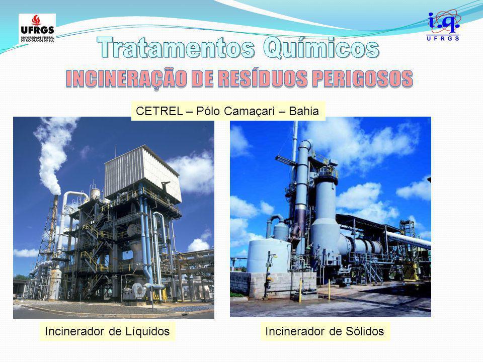 Incinerador de Líquidos CETREL – Pólo Camaçari – Bahia Incinerador de Sólidos