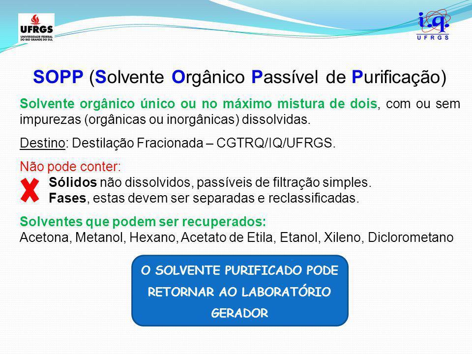 SOPP (Solvente Orgânico Passível de Purificação) Solvente orgânico único ou no máximo mistura de dois, com ou sem impurezas (orgânicas ou inorgânicas)
