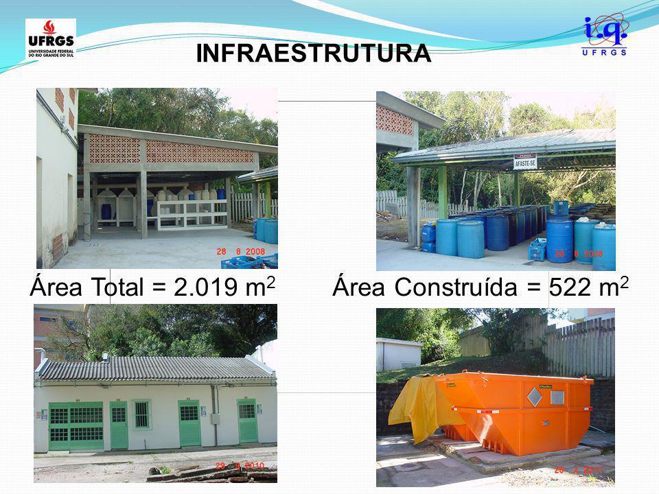 INFRAESTRUTURA Área Total = 2.019 m 2 Área Construída = 522 m 2