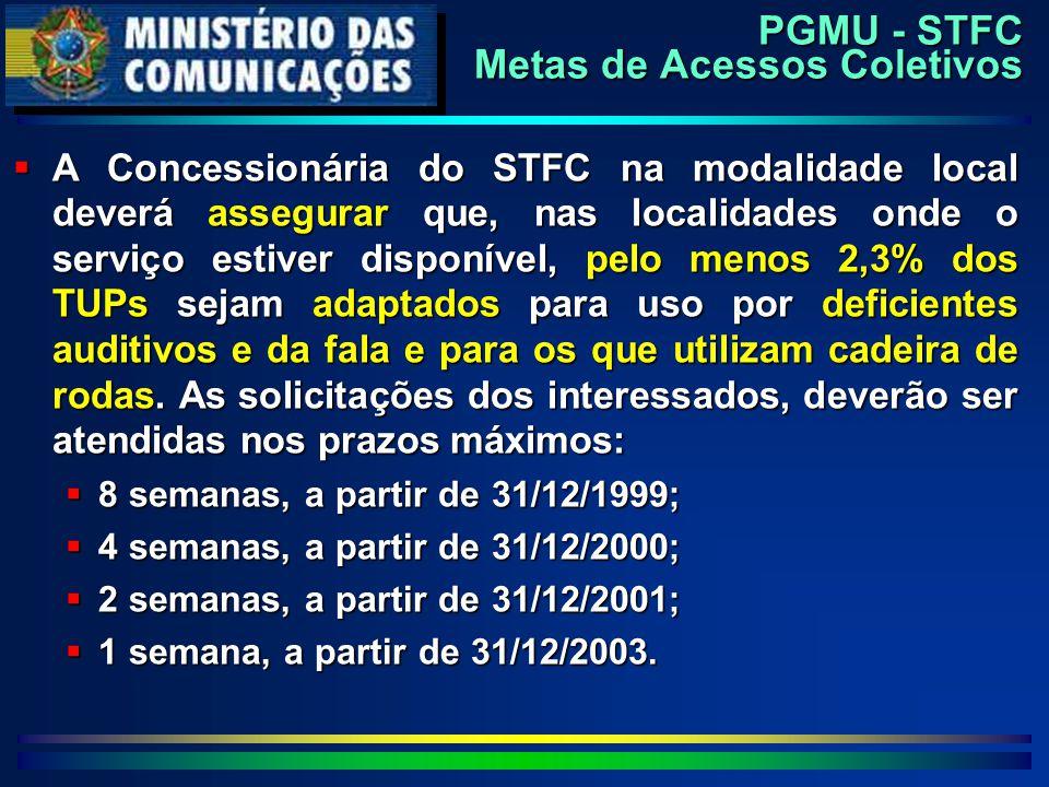 PGMU - STFC Metas de Acessos Coletivos  A Concessionária do STFC na modalidade local deverá assegurar que, nas localidades onde o serviço estiver dis