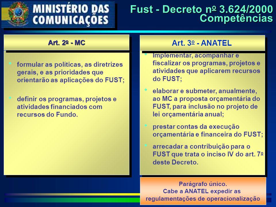 Fust - Decreto n o 3.624/2000 Competências  Implementar, acompanhar e fiscalizar os programas, projetos e atividades que aplicarem recursos do FUST;