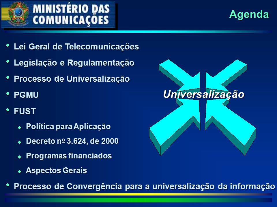 Agenda Universalização  Lei Geral de Telecomunicações  Legislação e Regulamentação  Processo de Universalização  PGMU  FUST u Política para Aplic