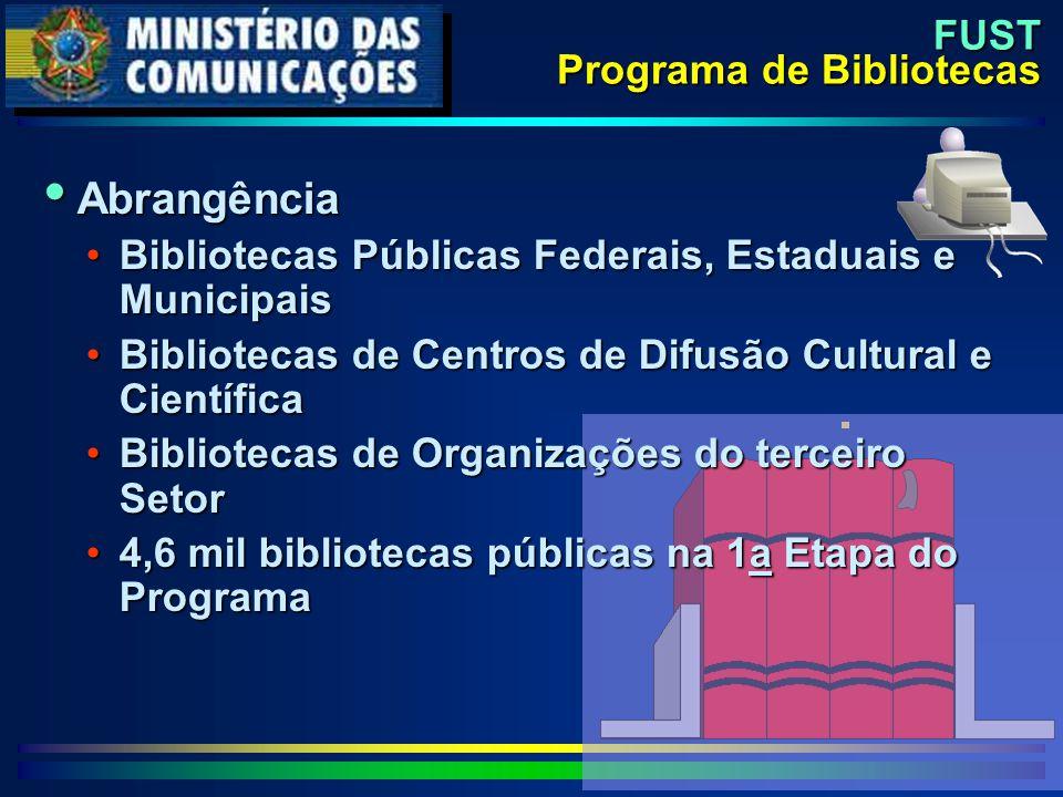 FUST Programa de Bibliotecas  Abrangência Bibliotecas Públicas Federais, Estaduais e MunicipaisBibliotecas Públicas Federais, Estaduais e Municipais