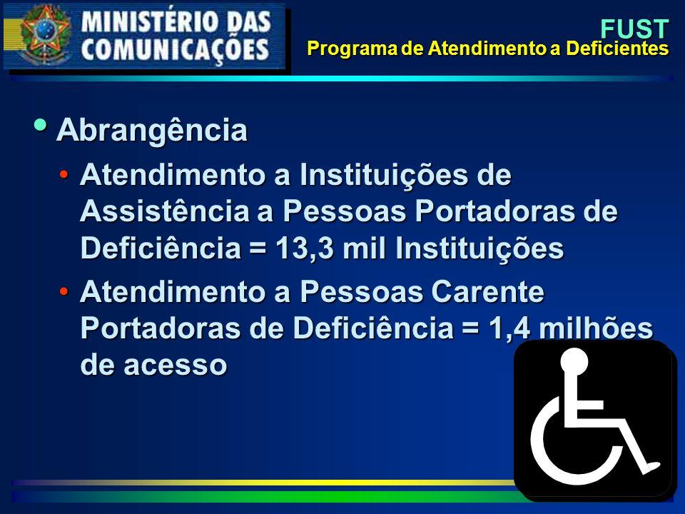 FUST Programa de Atendimento a Deficientes  Abrangência Atendimento a Instituições de Assistência a Pessoas Portadoras de Deficiência = 13,3 mil Inst