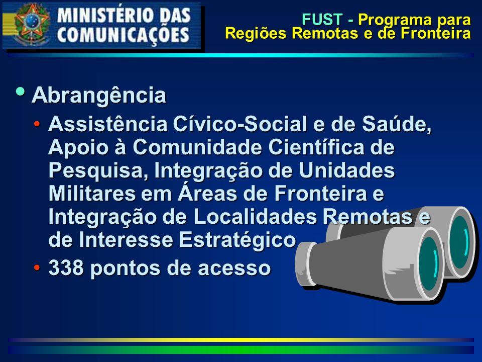 FUST - Programa para Regiões Remotas e de Fronteira  Abrangência Assistência Cívico-Social e de Saúde, Apoio à Comunidade Científica de Pesquisa, Int