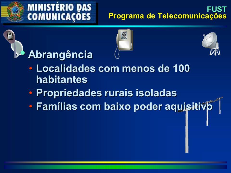 FUST Programa de Telecomunicações  Abrangência Localidades com menos de 100 habitantesLocalidades com menos de 100 habitantes Propriedades rurais iso