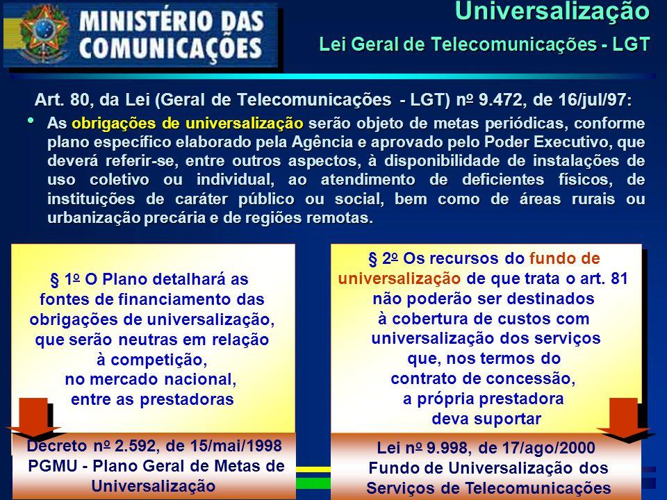 Art. 80, da Lei (Geral de Telecomunicações - LGT) n o 9.472, de 16/jul/97 :  As obrigações de universalização serão objeto de metas periódicas, confo