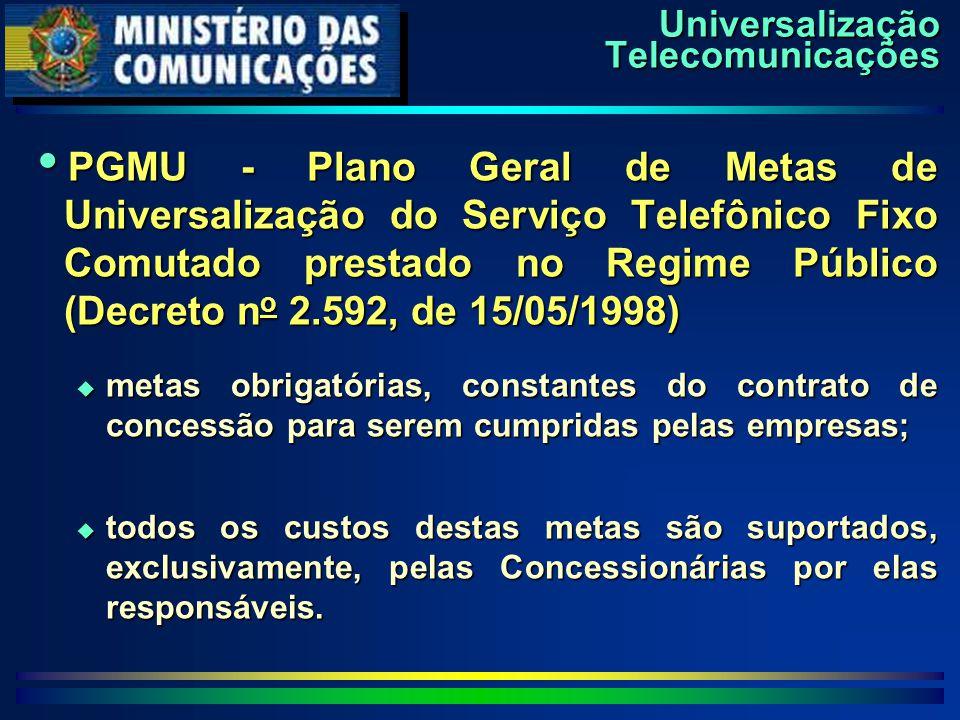 Universalização Telecomunicações  PGMU - Plano Geral de Metas de Universalização do Serviço Telefônico Fixo Comutado prestado no Regime Público (Decr
