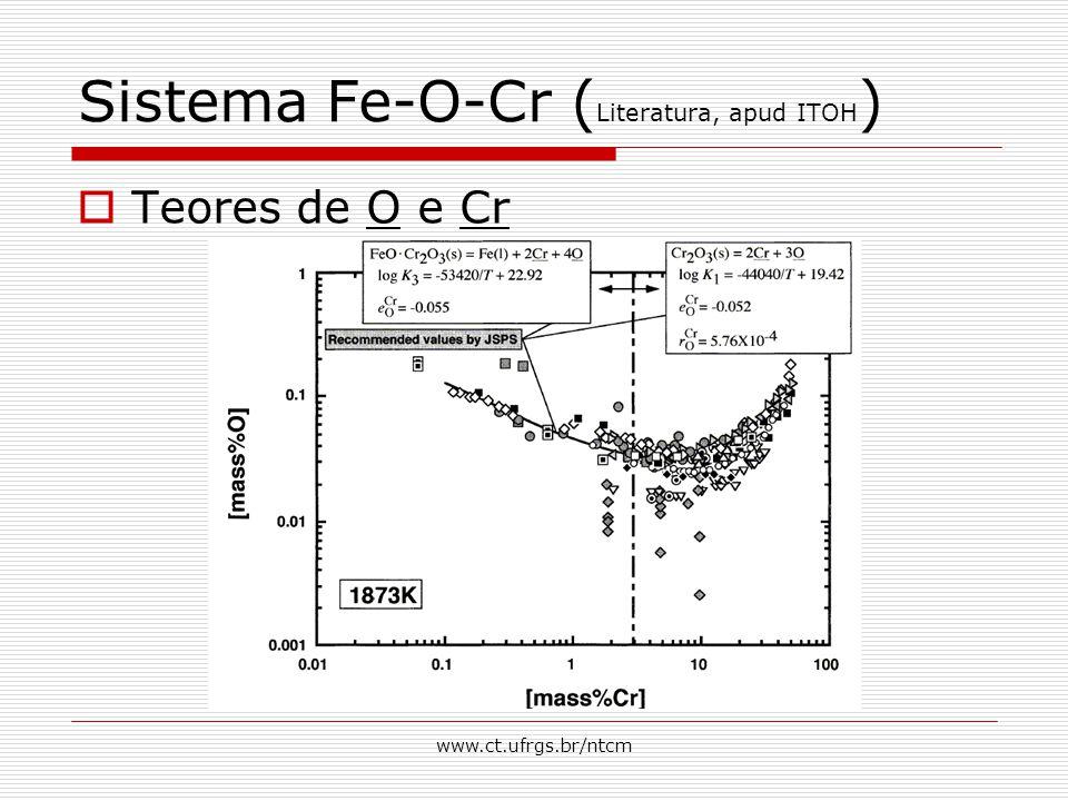 www.ct.ufrgs.br/ntcm Sistema Fe-O-Cr ( Literatura, apud ITOH )  Teores de O e Cr